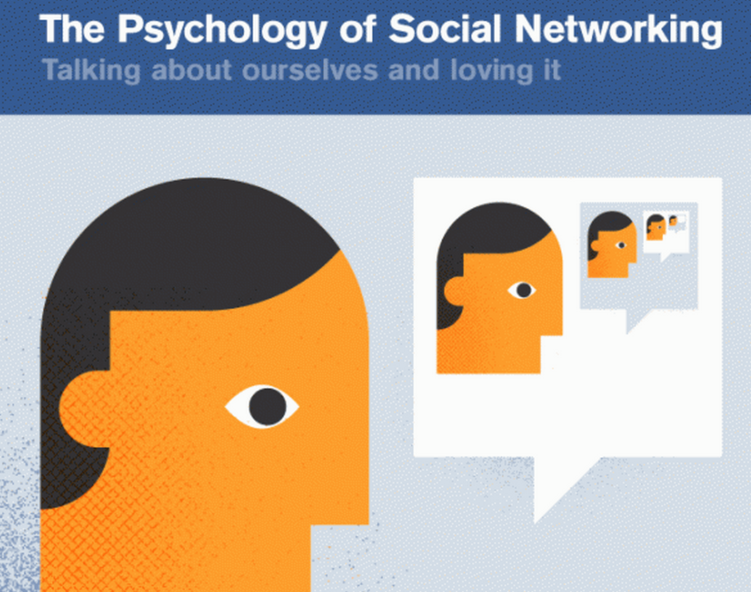 social psychological